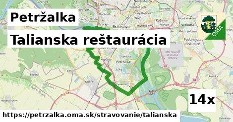 talianska reštaurácia v Petržalka