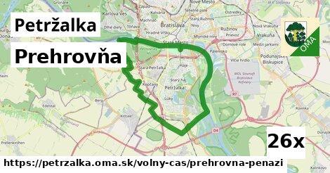 prehrovňa v Petržalka