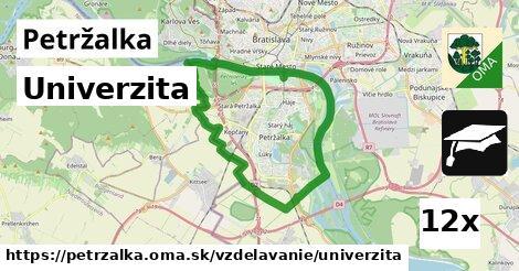 univerzita v Petržalka