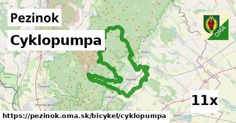 ilustračný obrázok k Cyklopumpa, Pezinok