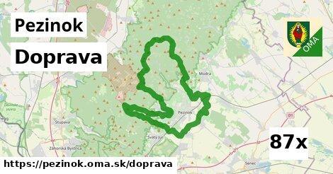 doprava v Pezinok