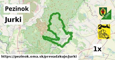 Jurki v Pezinok