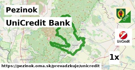 UniCredit Bank v Pezinok