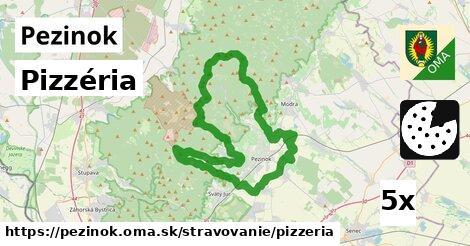 pizzéria v Pezinok