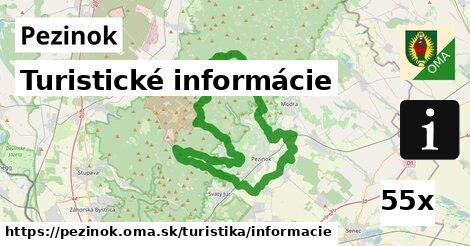 ilustračný obrázok k Turistické informácie, Pezinok