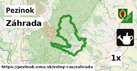 ilustračný obrázok k Záhrada, Pezinok