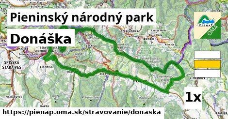 ilustračný obrázok k Donáška, PIENAP