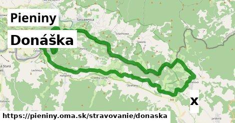 ilustračný obrázok k Donáška, Pieniny