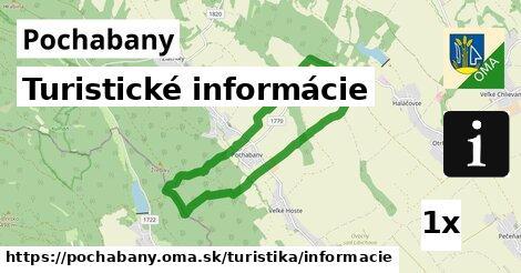 ilustračný obrázok k Turistické informácie, Pochabany
