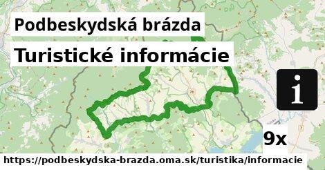 ilustračný obrázok k Turistické informácie, Podbeskydská brázda