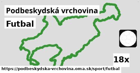 ilustračný obrázok k Futbal, Podbeskydská vrchovina