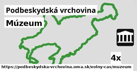 ilustračný obrázok k Múzeum, Podbeskydská vrchovina