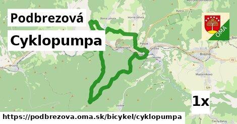 cyklopumpa v Podbrezová