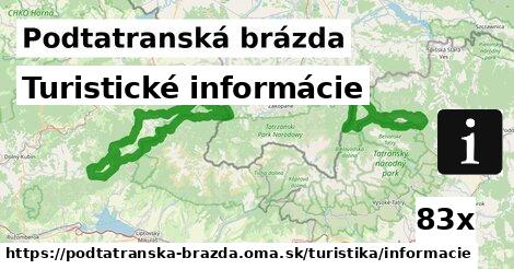 ilustračný obrázok k Turistické informácie, Podtatranská brázda