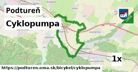 ilustračný obrázok k Cyklopumpa, Podtureň