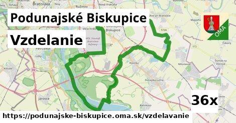 vzdelanie v Podunajské Biskupice