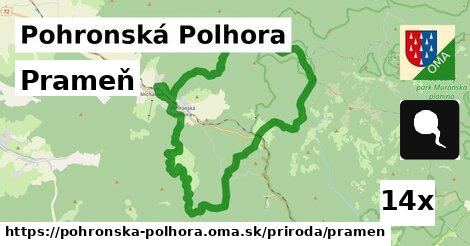 prameň v Pohronská Polhora