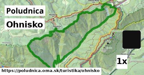 ilustračný obrázok k Ohnisko, Poludnica