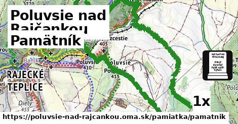 Pamätník, Poluvsie nad Rajčankou