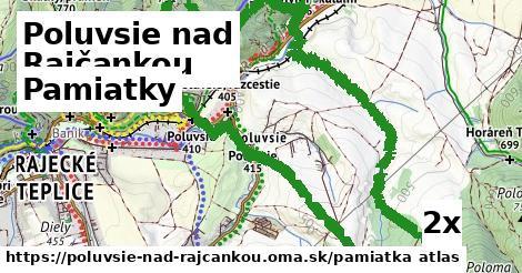 pamiatky v Poluvsie nad Rajčankou