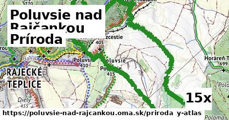príroda v Poluvsie nad Rajčankou