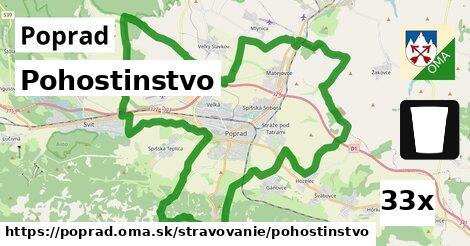 pohostinstvo v Poprad