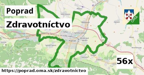 zdravotníctvo v Poprad