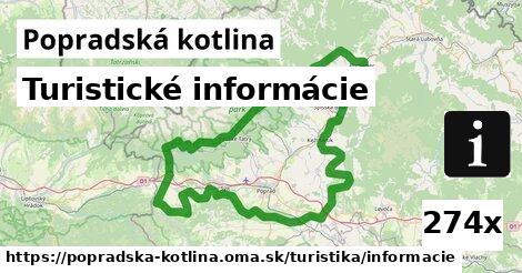 ilustračný obrázok k Turistické informácie, Popradská kotlina