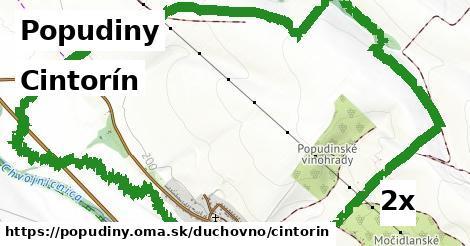 ilustračný obrázok k Cintorín, Popudiny