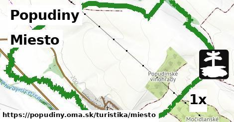 ilustračný obrázok k Miesto, Popudiny