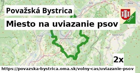 Miesto na uviazanie psov, Považská Bystrica