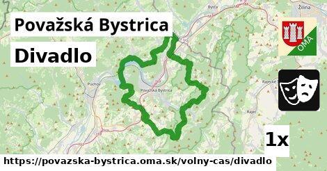 ilustračný obrázok k Divadlo, Považská Bystrica