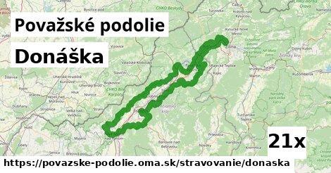 ilustračný obrázok k Donáška, Považské podolie