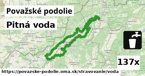 ilustračný obrázok k Pitná voda, Považské podolie