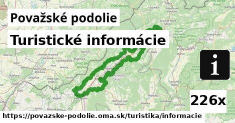 ilustračný obrázok k Turistické informácie, Považské podolie