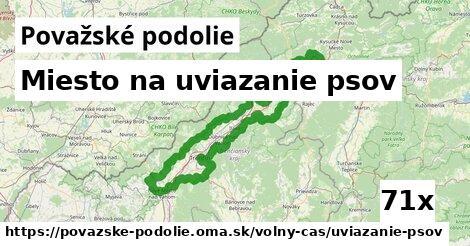 ilustračný obrázok k Miesto na uviazanie psov, Považské podolie