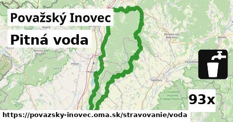 ilustračný obrázok k Pitná voda, Považský Inovec