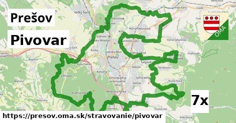 Pivovar, Prešov