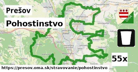 Pohostinstvo, Prešov