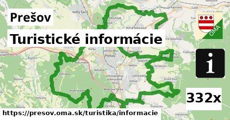 Turistické informácie, Prešov