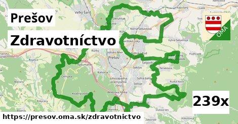 zdravotníctvo v Prešov