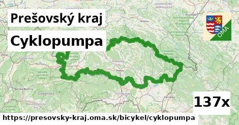 ilustračný obrázok k Cyklopumpa, Prešovský kraj