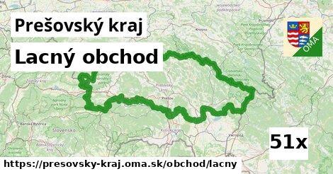 lacný obchod v Prešovský kraj