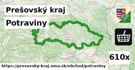 ilustračný obrázok k Potraviny, Prešovský kraj