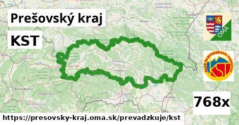 ilustračný obrázok k KST, Prešovský kraj