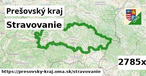stravovanie v Prešovský kraj