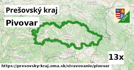 ilustračný obrázok k Pivovar, Prešovský kraj