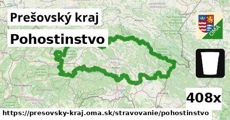 pohostinstvo v Prešovský kraj