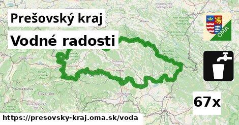 vodné radosti v Prešovský kraj
