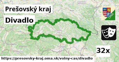 ilustračný obrázok k Divadlo, Prešovský kraj
